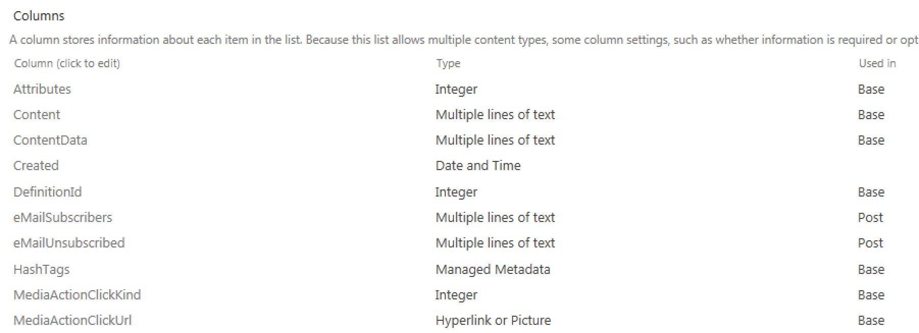 sharepoint community tagging architecture and bug chris weldon you can access your microfeed list by going to personal user lists publishedfeed indeed when i looked at the columns for this list hashtags from